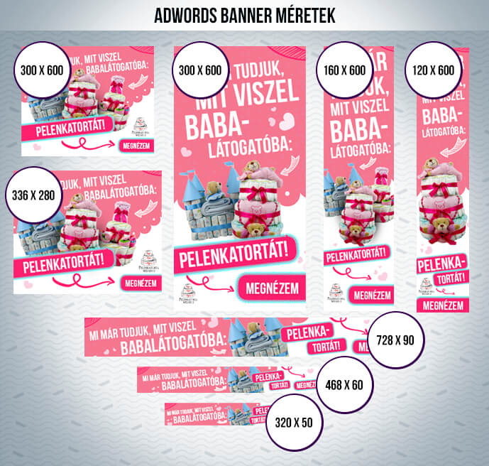 AdWords banner méretek