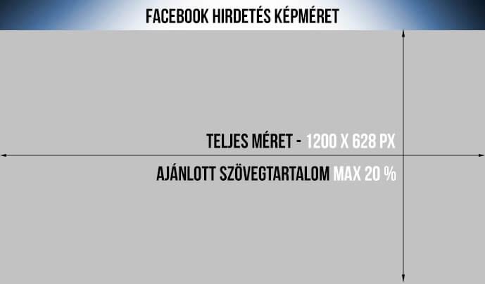 Facebook hirdetés kép méret