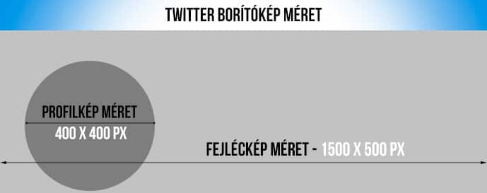 Twitter borítókép méret